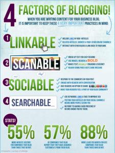blogging factors infographic start blogging